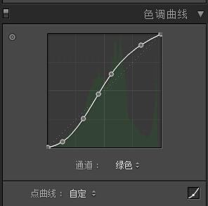 RGB绿色曲线调整