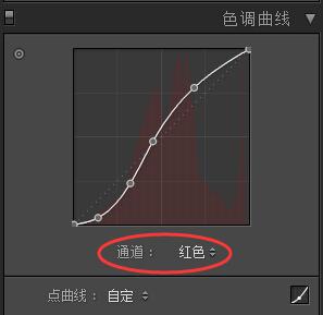 RGB红色曲线调整
