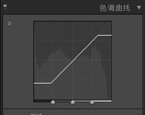 独具特点的色调曲线